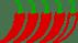 Chili Meter